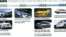 Scan from this months edition of Auto Motor & Sport Sweden shows a speculative and possibly factual look at the Swedish automakers product plan until 2017