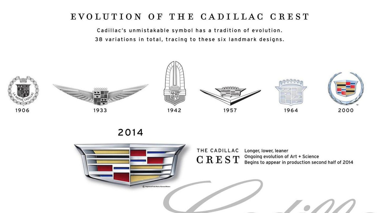 Cadillac Crest evolution