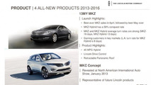 Lincoln confirms four all-new models by 2016