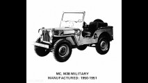Jeep M-38