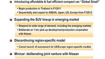 Mitsubishi mid-term business plan - 1.21.2011
