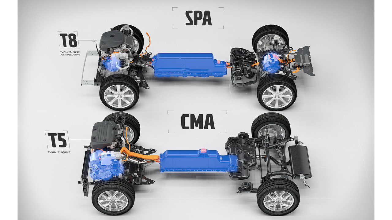 Volvo CMA Platform technical diagram