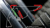 GP2 as test-run for new Abu Dhabi track
