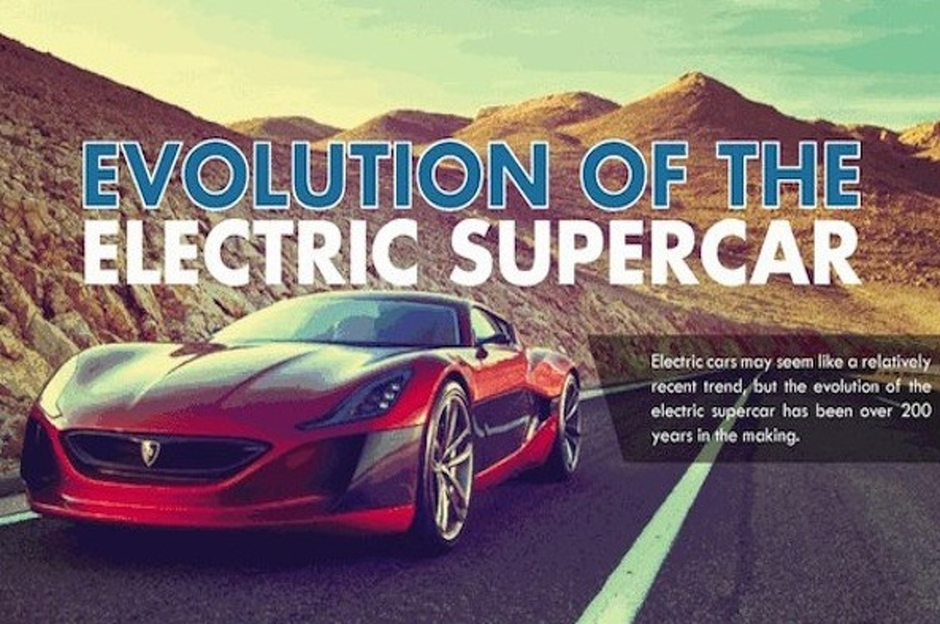The Electric Supercar: 200 Years of Evolution