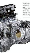 Daihatsu Develops New 660cc KF Engine