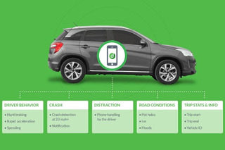 Smartphone App Improves Driver Behavior, Calls 911 in a Crash