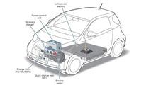 Toyota iQ EV prototype coming to Geneva