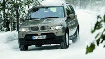 BMW is No.1 All-Wheel-Drive Supplier in Premium Segment