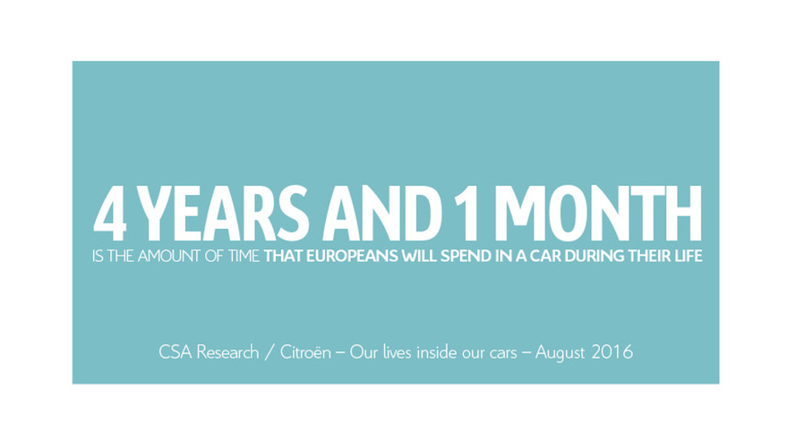 """Citroen survey """"Our lives in cars"""" reveals some interesting facts"""