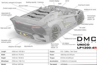 DMC is Building a 2,000HP, $2.5M Custom Aventador