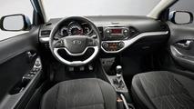 Kia Picanto engine details announced