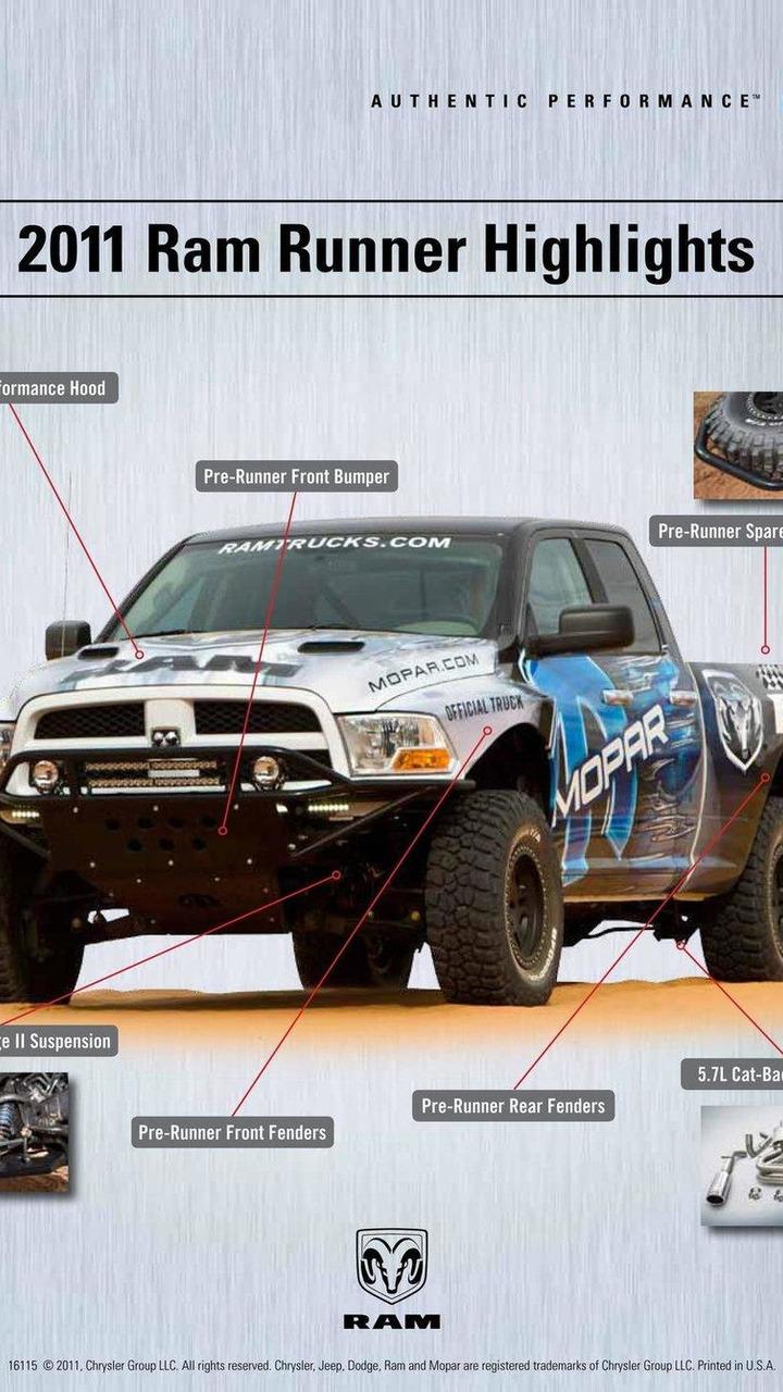 Mopar kit for Dodge Ram pickup 27.05.2011