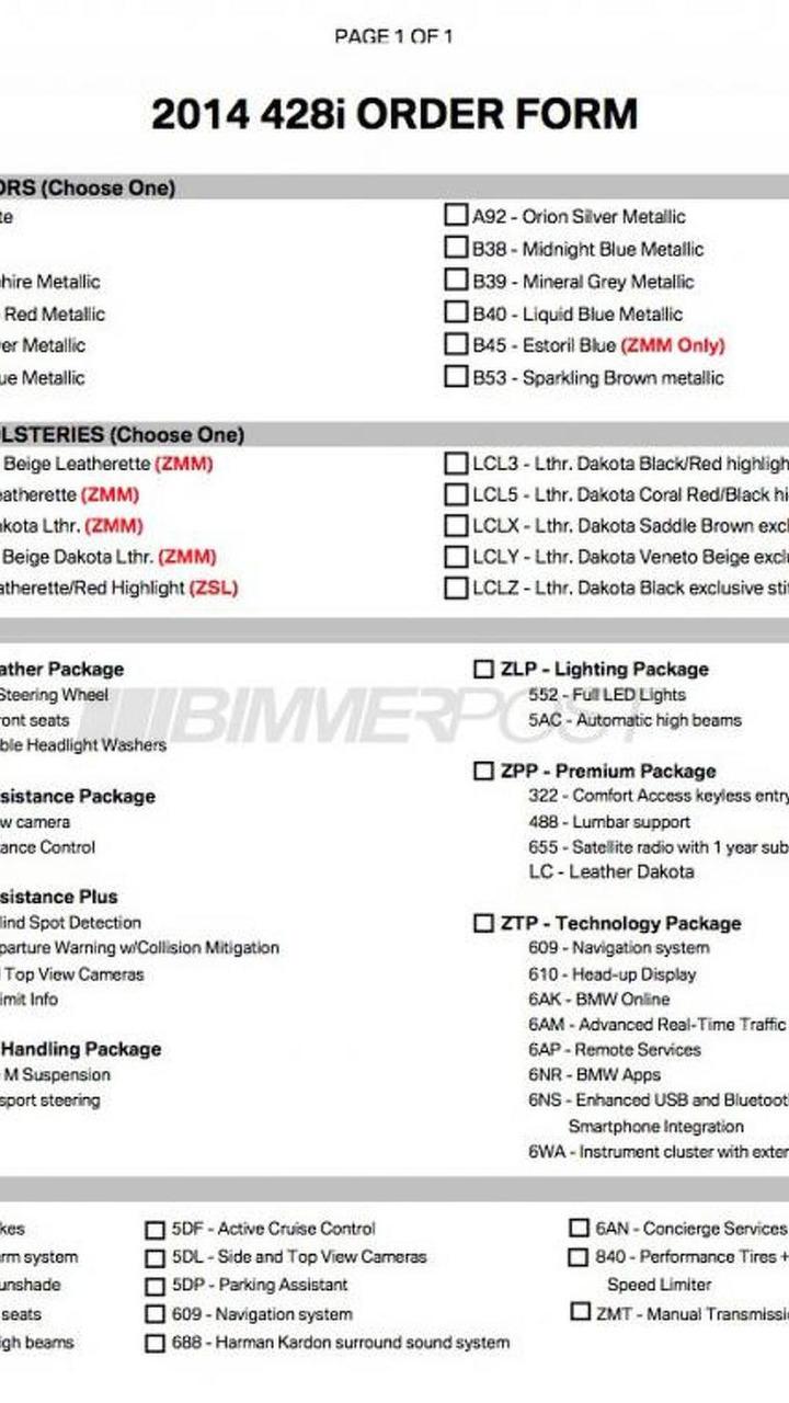 2014 BMW 4-Series 428i order guide / BimmerPost