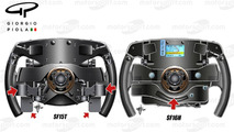 Ferrari SF15T and Ferrari SF16H steering wheels comparison