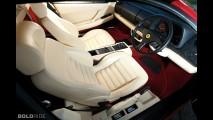 Rolls-Royce Phantom II Imperial Cabriolet