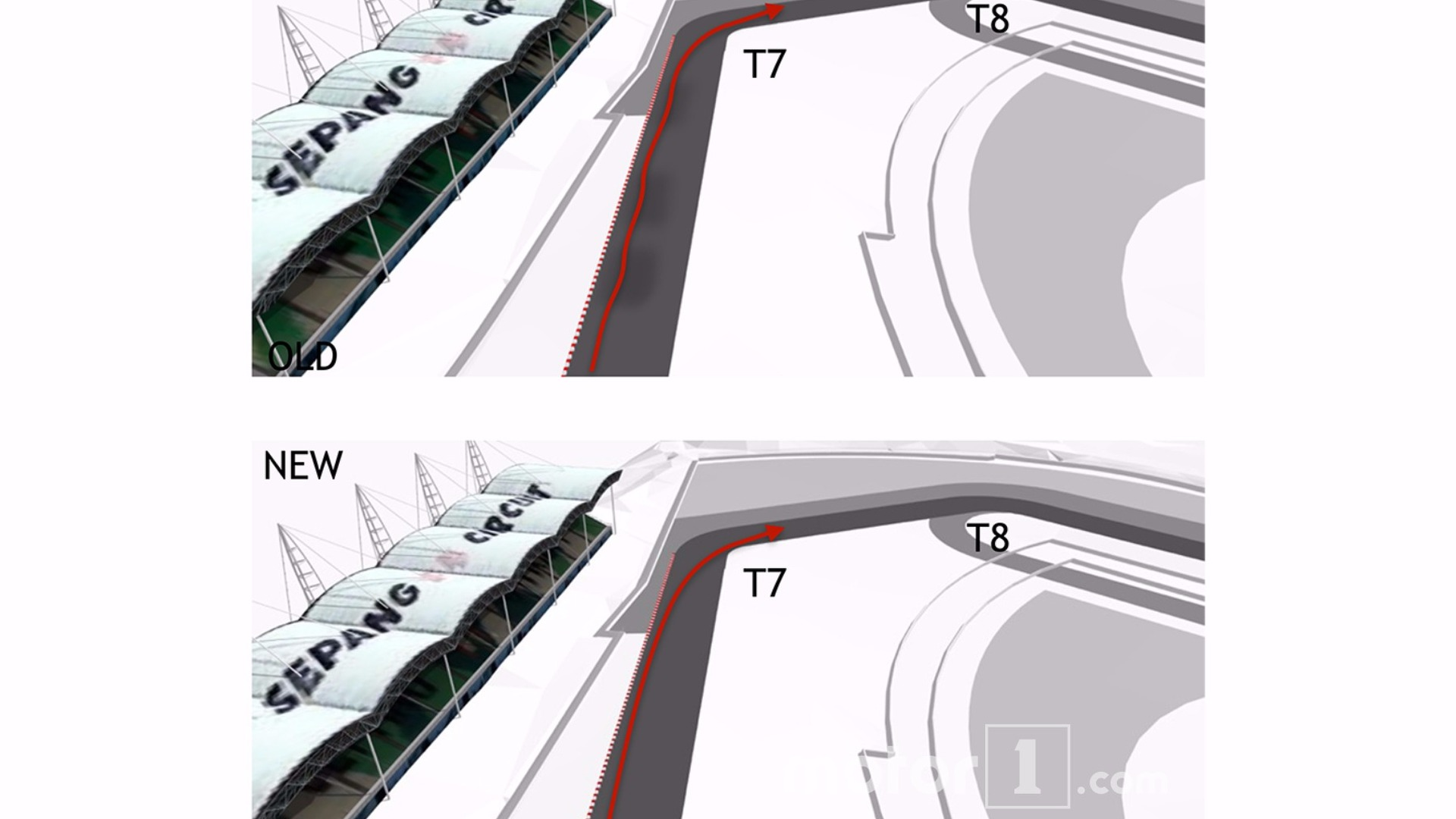 Analysis: Why revamped Sepang means step into unknown for F1 teams