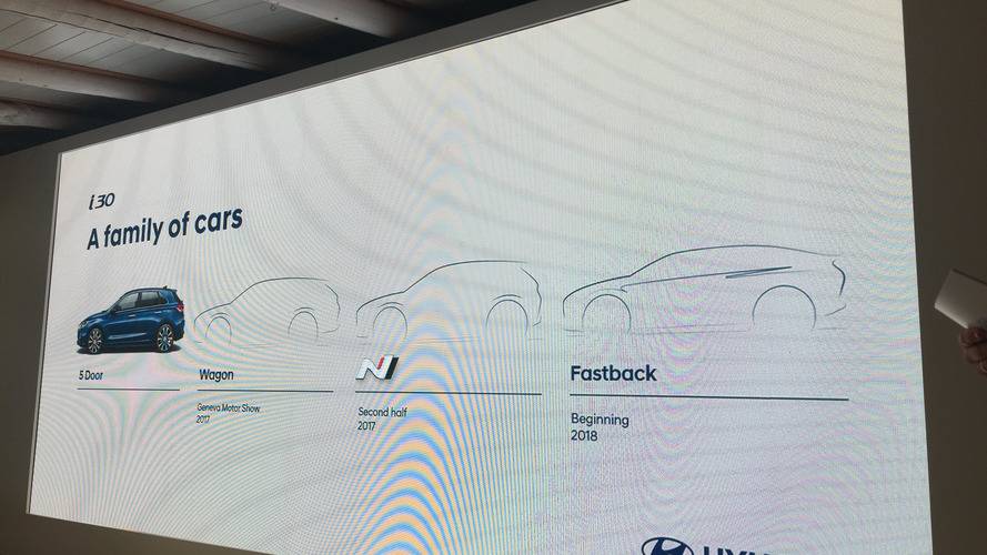 Hyundai i30 Fastback chega em 2018; o N, no meio de 2017