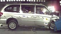 Chrysler Voyager RHD EuroNCAP crash tests