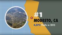 California still the car theft capital of the U.S.