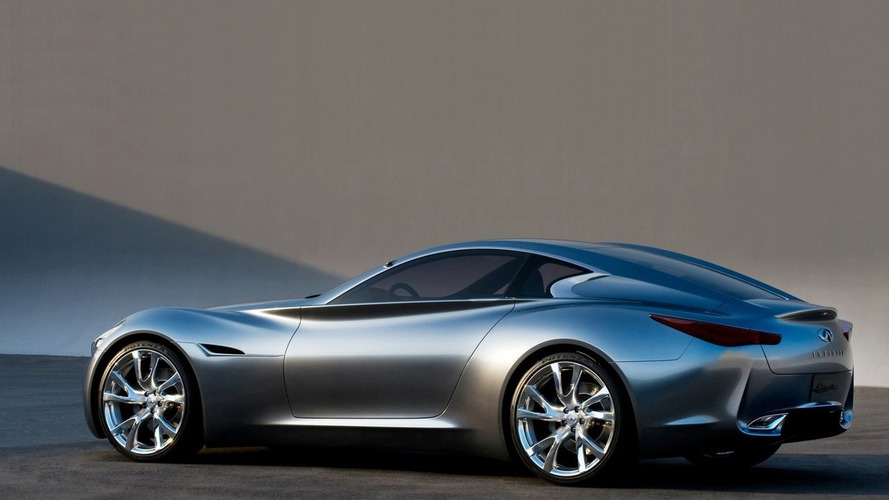 Infiniti GT-R remains a possibility