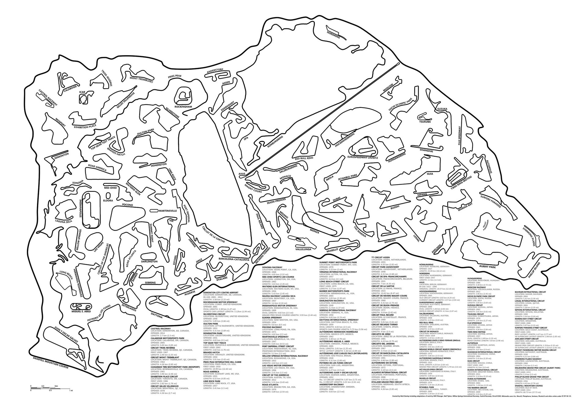 95 Famous Race Tracks in one Epic Graphic