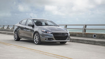 2013 Dodge Dart Limited Special Edition 15.5.2013