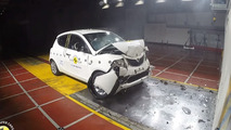 2015 Lancia Ypsilon Euro NCAP crash test