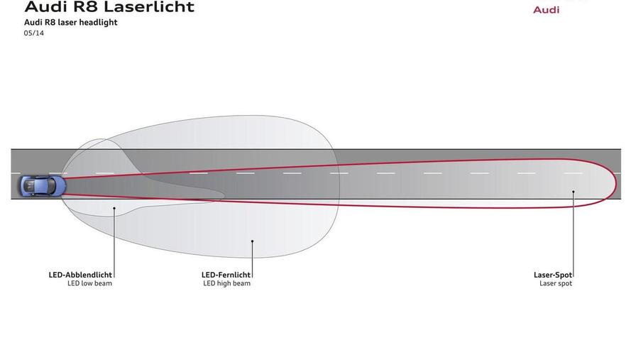 Audi R8 LMX, lazer ön farlar ile geldi