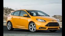 Europa: Focus ST vendeu mais que Golf GTI no último trimestre