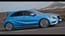 Interesse chinês estimula crescimento das ações da Daimler