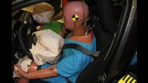 Airbag per le ginocchia