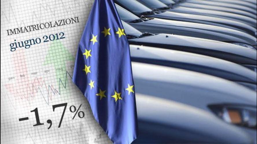 Mercato auto, a giugno l'Europa si è mantenuta stabile
