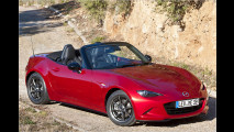 Mazda MX-5: Das kostet er