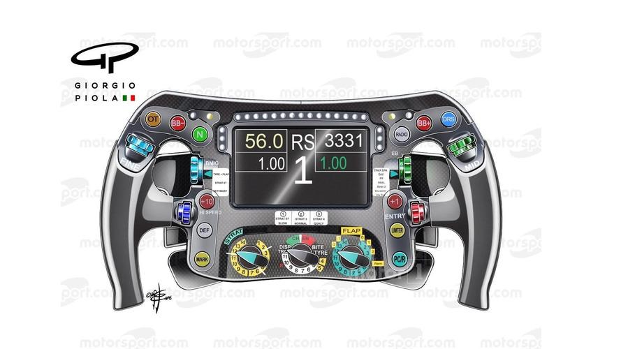 Analiz: Yarış araçları ne zaman bu kadar karmaşık oldu?