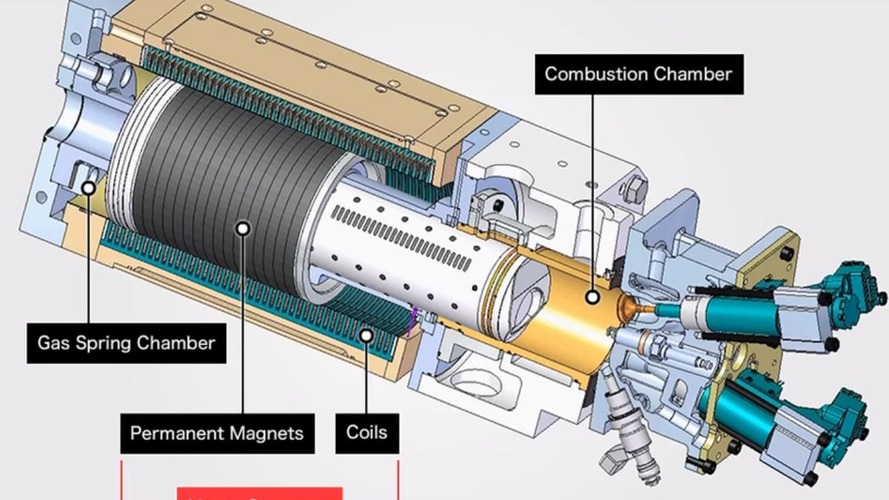 Toyota'nın serbest pistonlu lineer jeneratörü