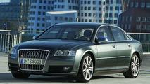 New Audi S8 In Depth