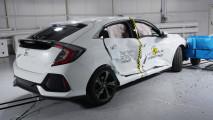 Crash test Euro NCAP, Honda Civic