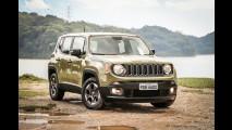 Vendas despencam mais de 30% em setembro; Jeep ultrapassa Nissan