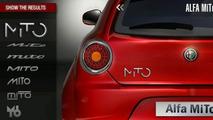 Alfa Romeo MiTo logo competition results
