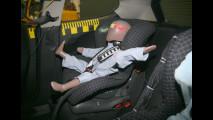 Alfa Romeo Mito Crash Test