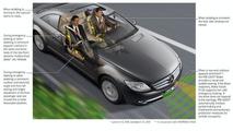 Mercedes CL Class: PRE-SAFE Technology