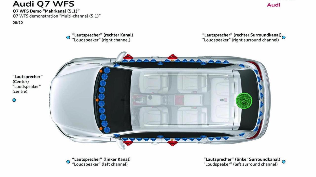 Audi Sound Concept, Audi Q7 WFS demonstration Multi-channel (5.1), 15.06.2010