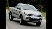 Análise CARPLACE (Picapes Médias): S10 abre vantagem e Ranger cresce em abril