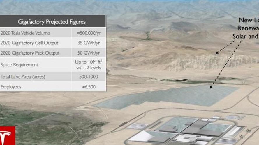 Tesla planning a massive Gigafactory, would build batteries for their entry-level model