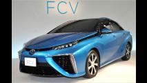 Wasserstoff-Zukunft