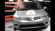 Crash Test Honda Civic