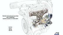 Volvo 2-litre GTDi Gasoline Turbocharged Direct Injection engine