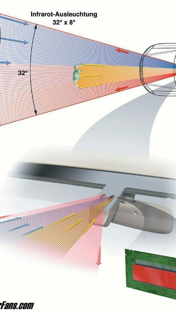 Photonic Mixer Devices