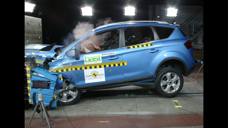 Crash Test Ford Kuga
