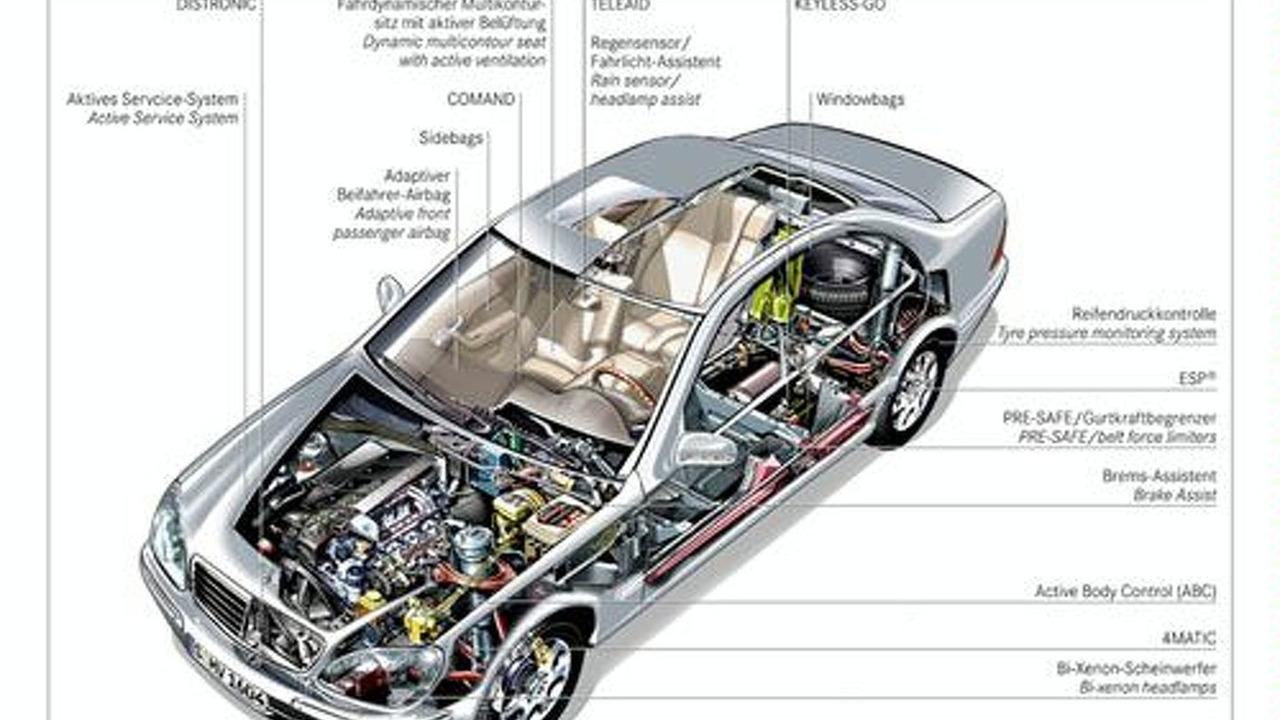 MB S-Class cutaway